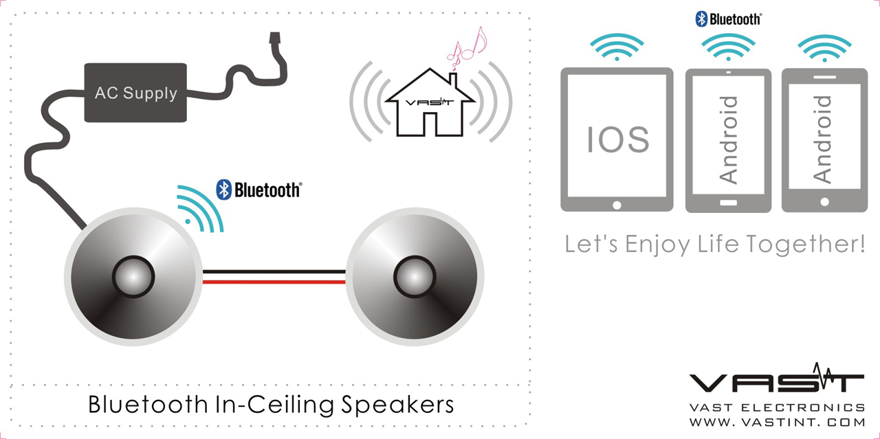 BLUETOOTH CEILING SPEAKER V-BT580H